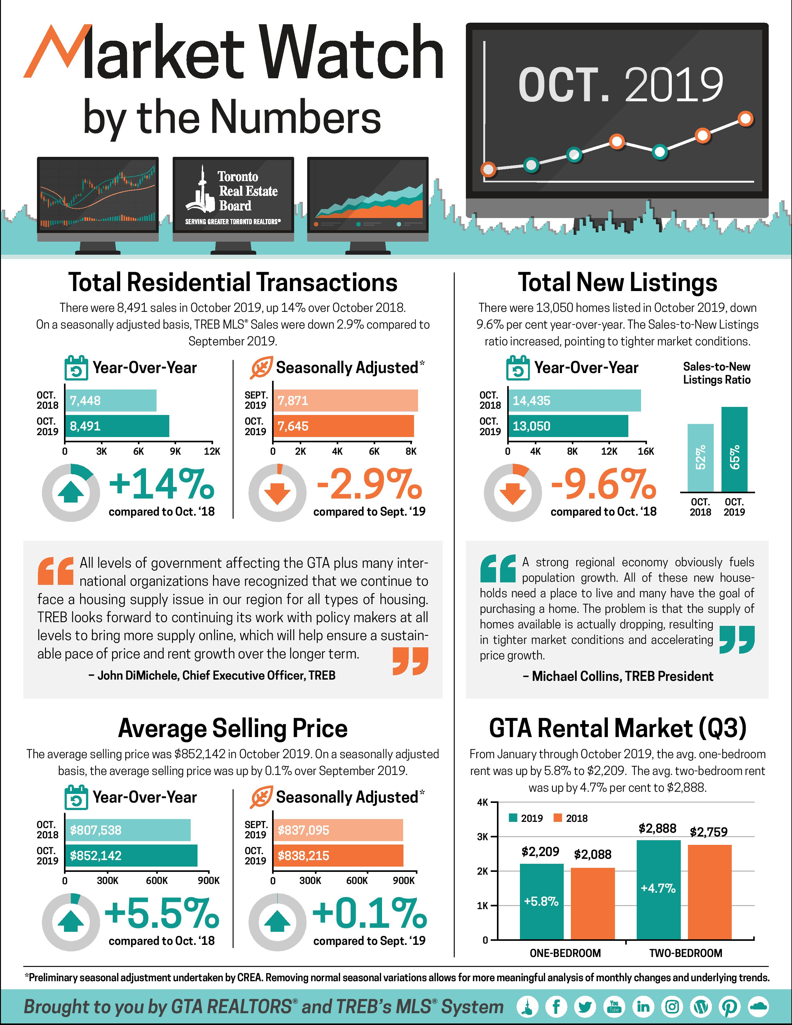MarketWatch_infographic-201910-page-001.jpg